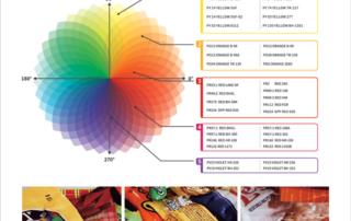 Pigmenti per Inchiostri a base acqua e solventi - Pigments for WB&SB inks